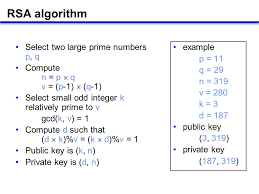 Using the RSA Algorithm for Encryption and Digital