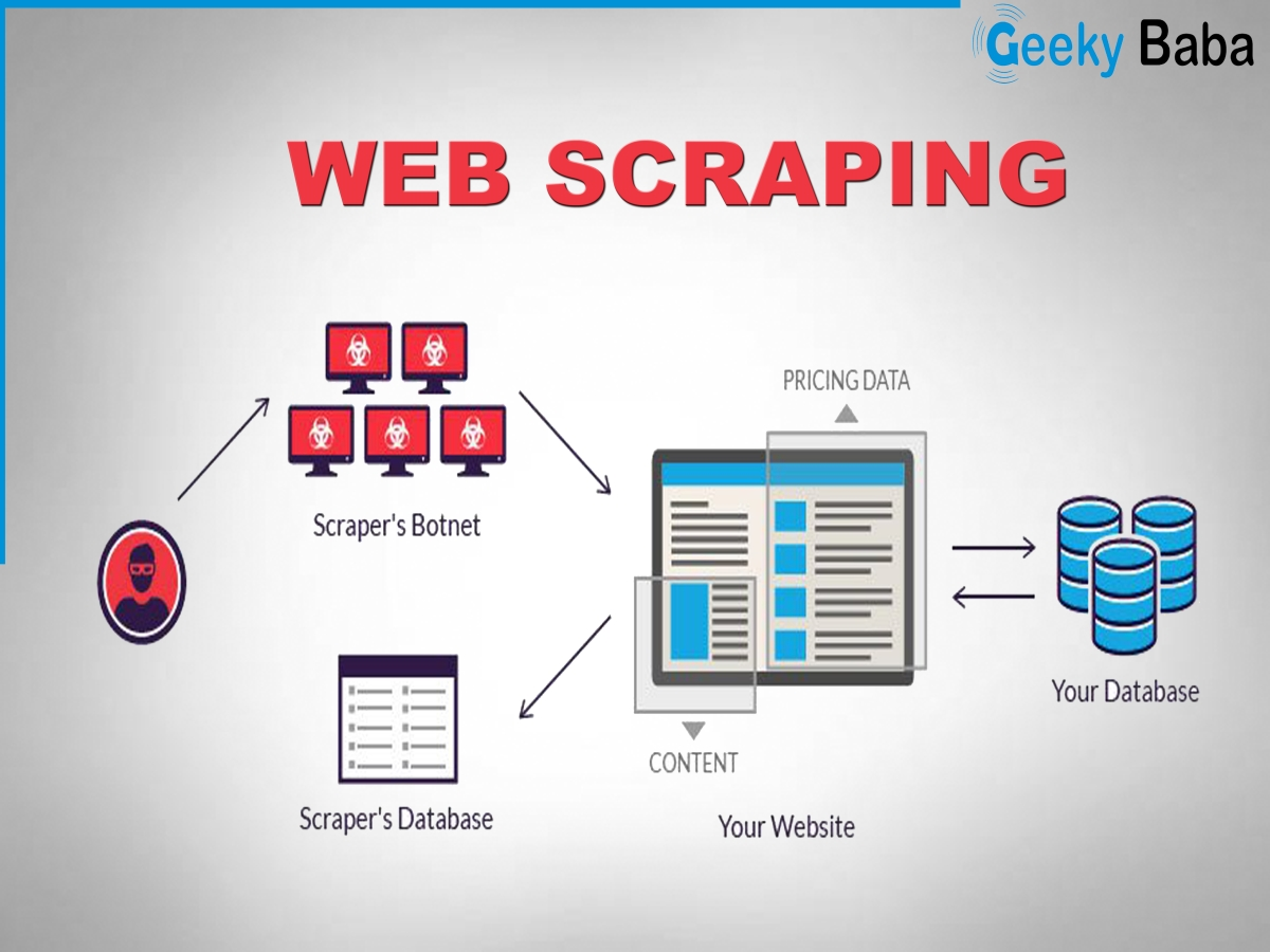 How to make Web Scraper with Javascript Instead of Python or PHP - A