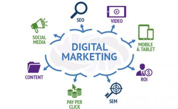 What is Digital Marketing? From 0 to100 Internet Marketing Training